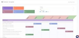 Module Pédagogie Montessori Suivi Global