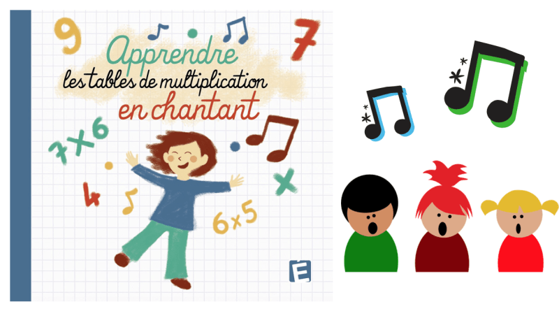 Apprendre les tables de multiplication en chantant !