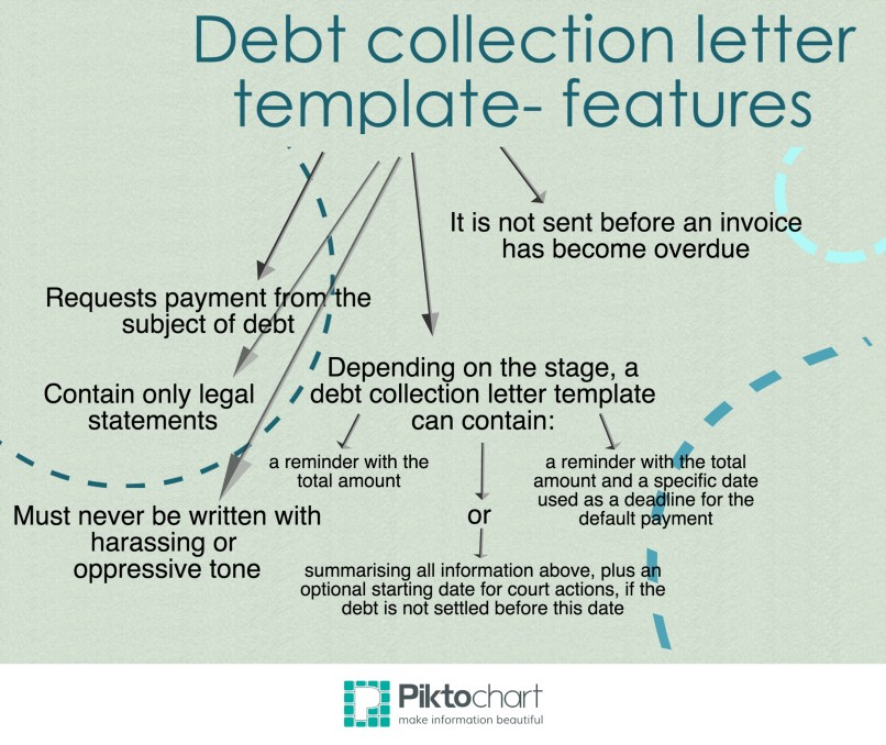 Debt collector letter template inviview debt collection letter template ecollect spiritdancerdesigns Image collections
