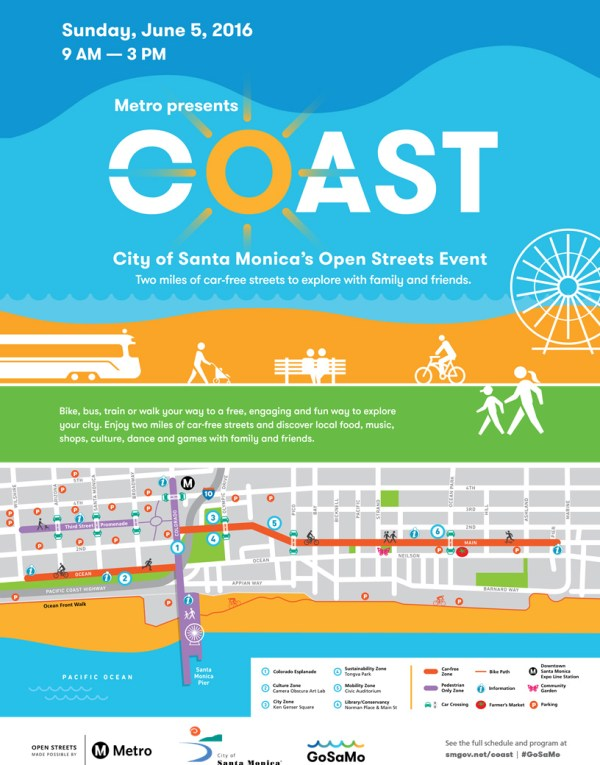 Information about COAST
