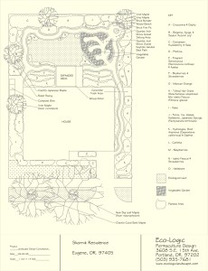 Image: an urban landscape design consultation plan.