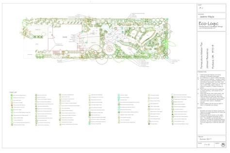 image: portfolio permaculture design using ancient irrigation technology