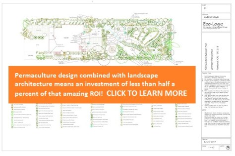 image: keep much more of your ROI with permaculture design