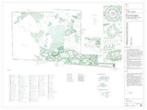 image: Permaculture Master Plan