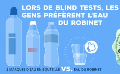 eau_du_robinet