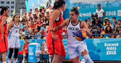 La jornada argentina en los Juegos Olímpicos de la Juventud