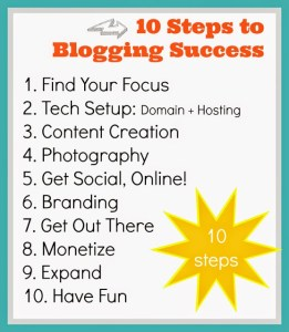 Ten steps to blogging