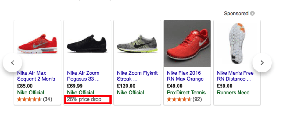 The 6 key points of a profitable Google Shopping campaign (in order of importance)