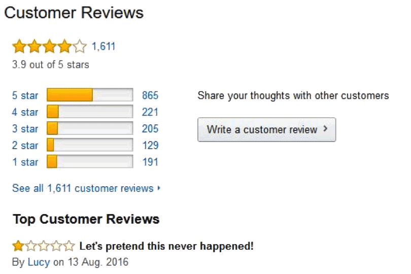 How Your Feedback Rating Can Increase Conversions on Amazon