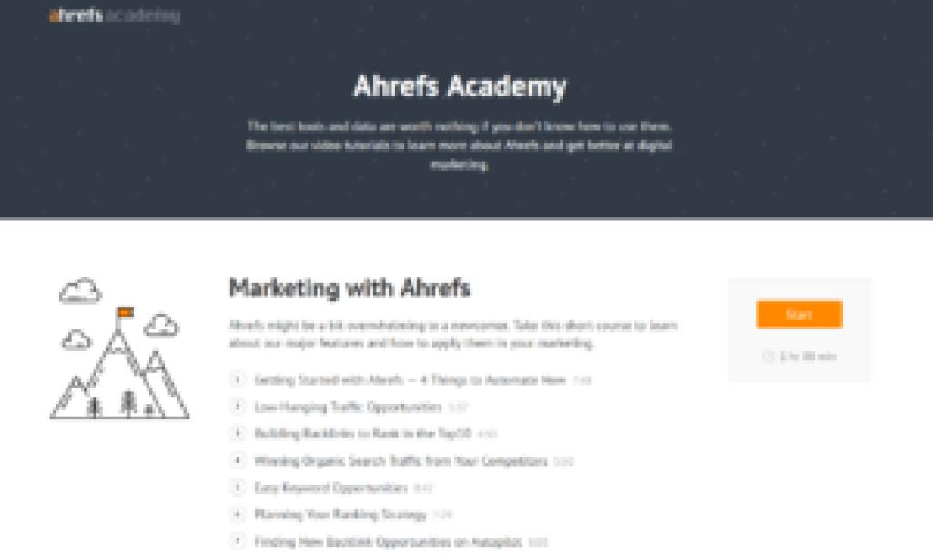 ahrefs academy