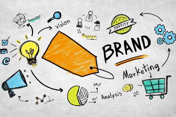 3 pasos para construir una imagen de marca sensacional