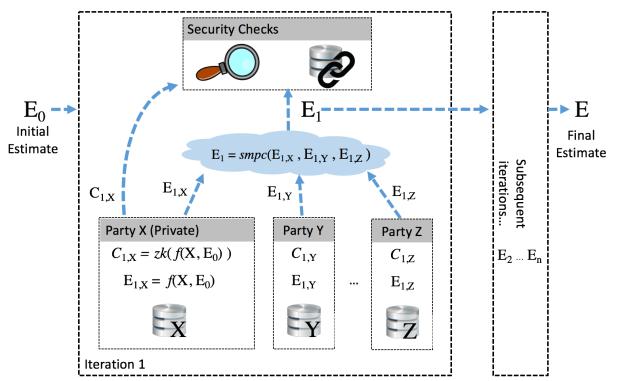 schematic describing system architecture