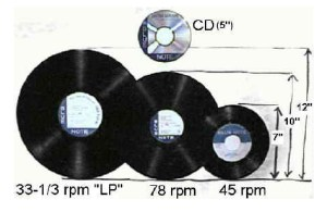 Displaying creative destruction,record formats changed but not record length