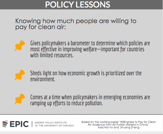 China's air pollution and WTP policy implications