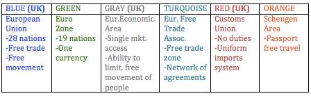 Brexit alternatives