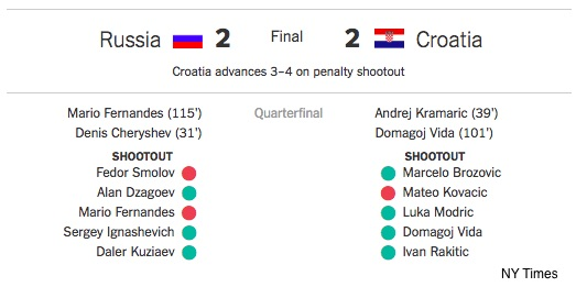 World Cup penalty shootouts and game theory