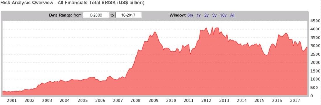 VB chart1
