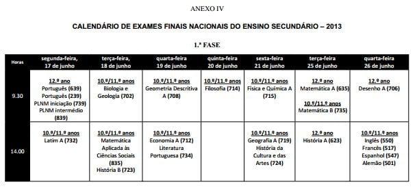Calendário de exames nacionais no ensino secundário I - 2013