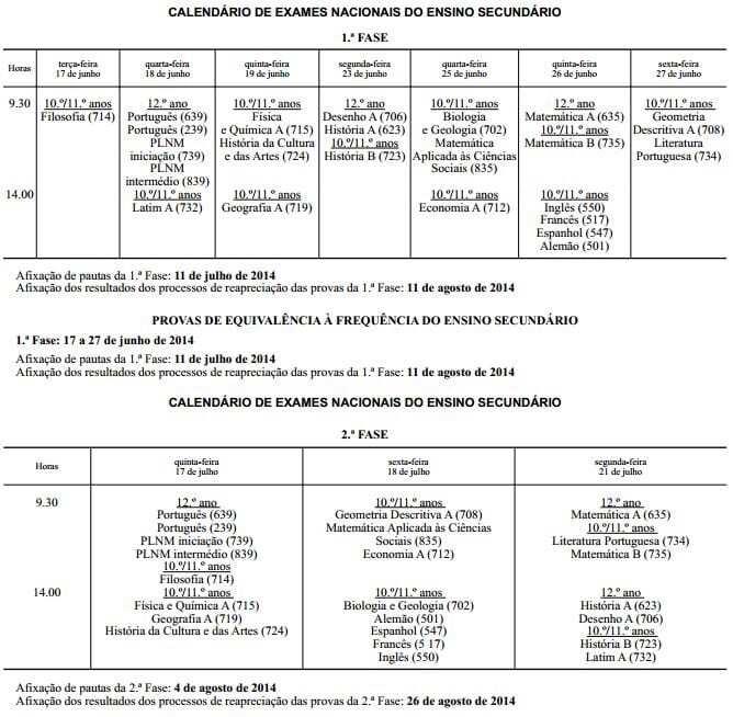 Calendário de exames do ensino secundário 2013 2014