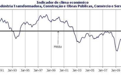 Indicadores de confiança de consumidores e empresas em recuperação (Julho de 2013)