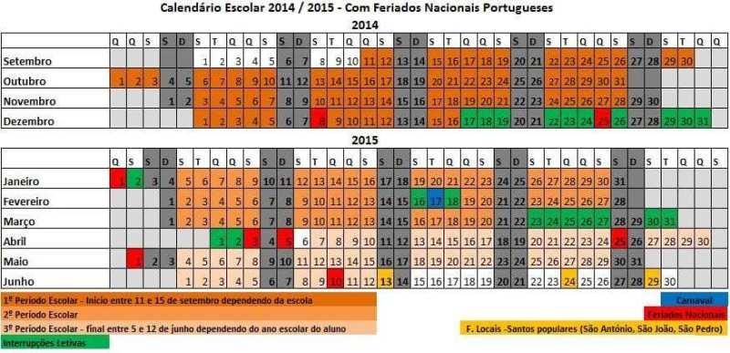 Calendário Escolar 2014-2015