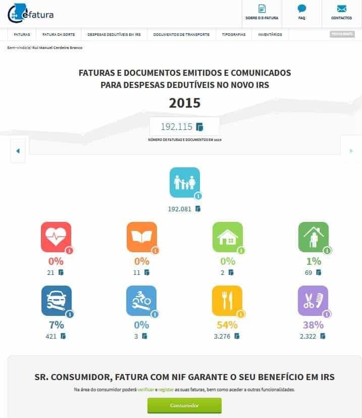 Deduções Faturas 2015