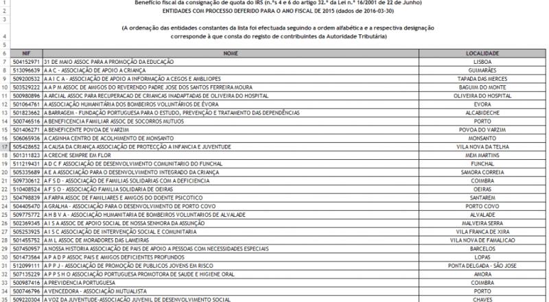 Listagem de entidades autorizadas a beneficiar da consignação 2016