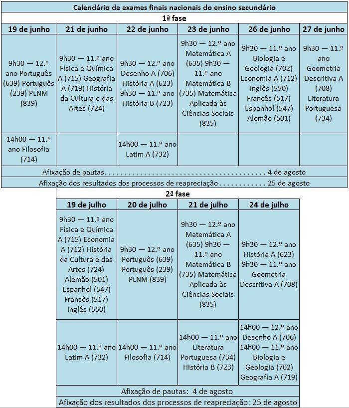 Datas dos exames finais do ensino secundário