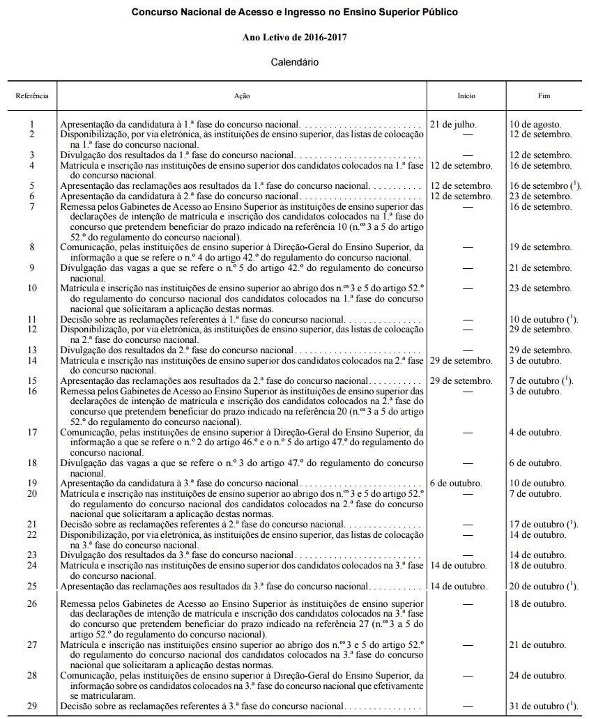 Datas de matrícula e inscrição no ensino superior público 2016-2017