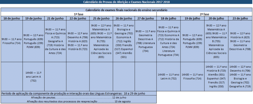 Calendário de provas de aferição e exames nacionais 2017 2018 2