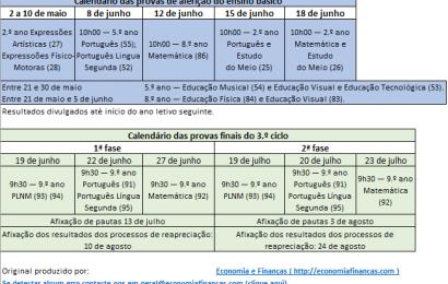 Calendário de provas de aferição e exames nacionais 2017 2018