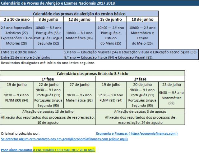 Calendário de provas de aferição e exames nacionais 2017 2018 I