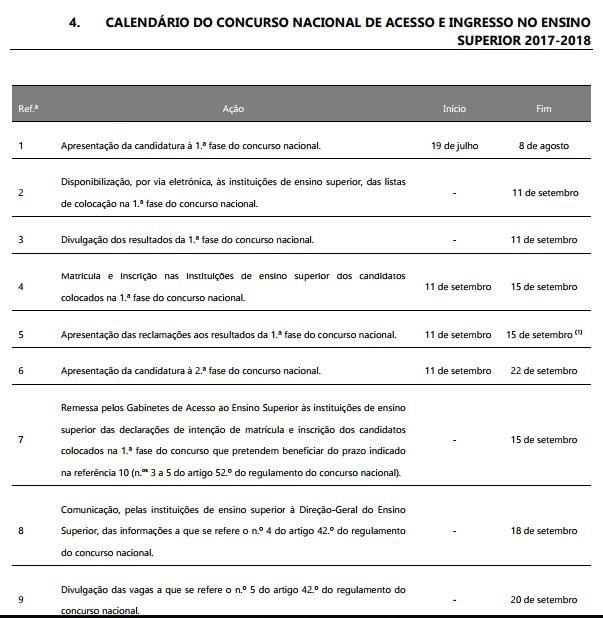 Calendário Candidatura Ensino Superior 2017 2018