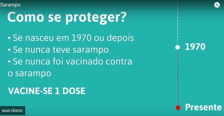 Como saber se tem a vacina do sarampo em dia?