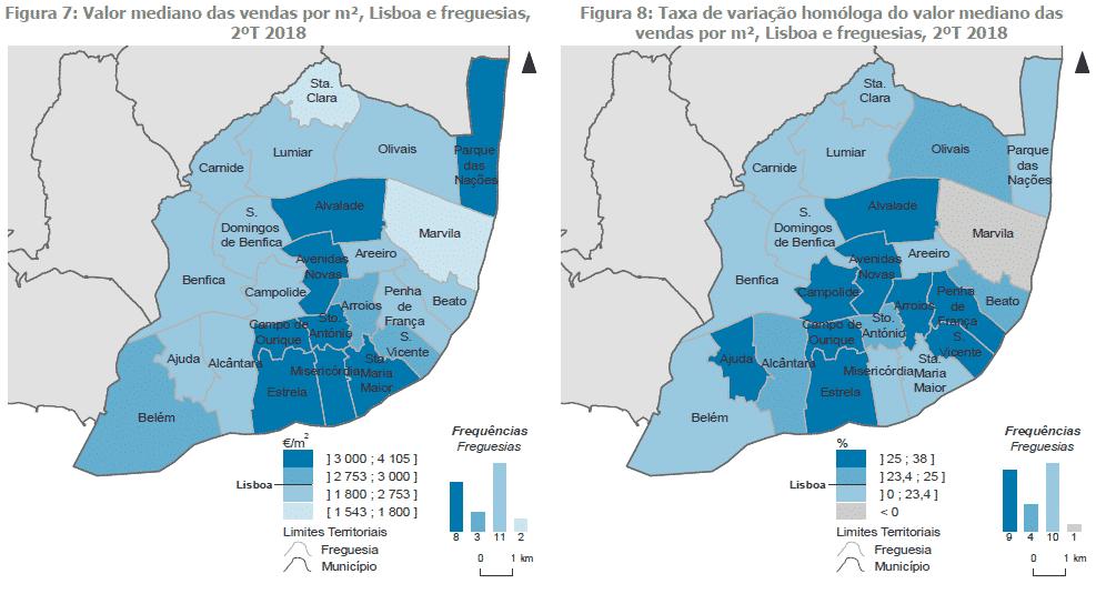 Freguesias de Lisboa Preço Habitação