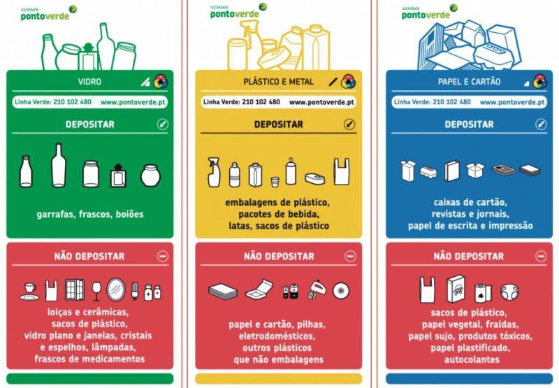 Regras de Reciclagem