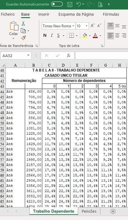 Tabelas de IRS para 2021 em Excel