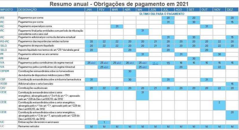 Calendário Fiscal 2021 - Obrigações de Pagamento em Excel
