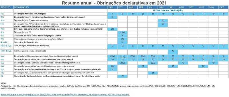 Calendário Fiscal 2021 - Obrigações Declarativas em Excel