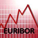 ¿Qué es el Euribor?