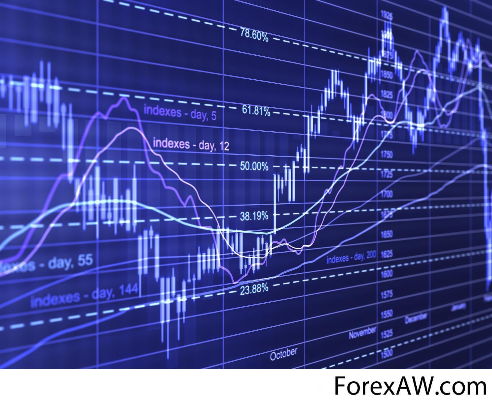 schimburile de piață forex)