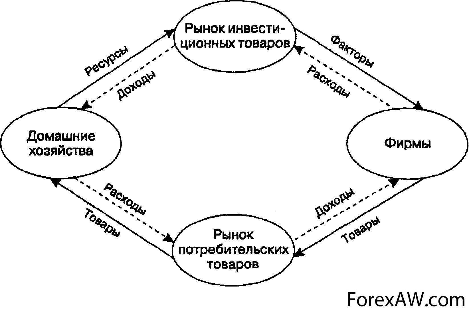 portfólióbefektetés a pénzügyi piacokon 20 év pénzkeresés