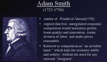 Image result for adam smith