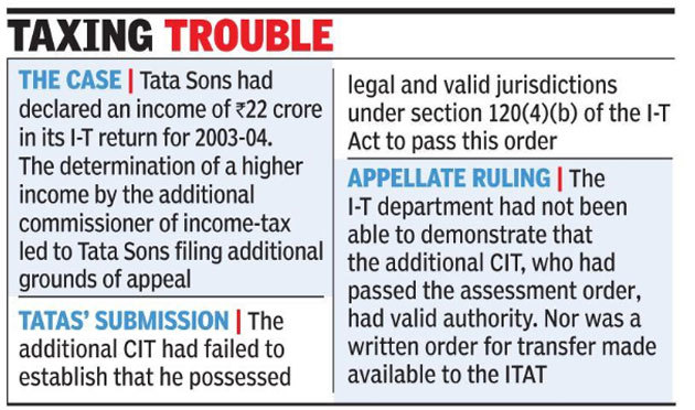 Taxing-Trouble---BCCL