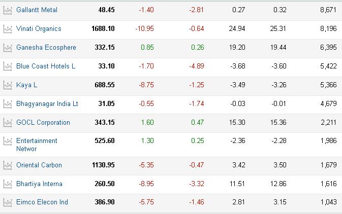 down 30 2