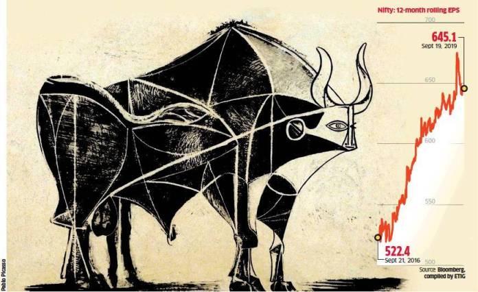 Bullrun-graph1