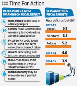 Kelkar Panel has issued a grim warning on India's fiscal deficitKelkar Panel has issued a grim warning on India's fiscal deficit