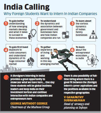 Interns from global B-Schools flock to Indian companies