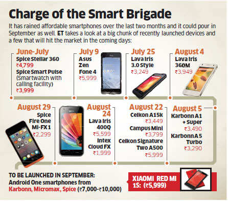 How Firefox-powered smartphones from Intex and Spice are set to shake up market