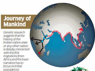 Human Migration.Image.